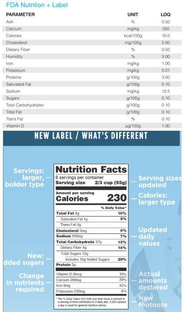 etiquetado nutricional mexico
